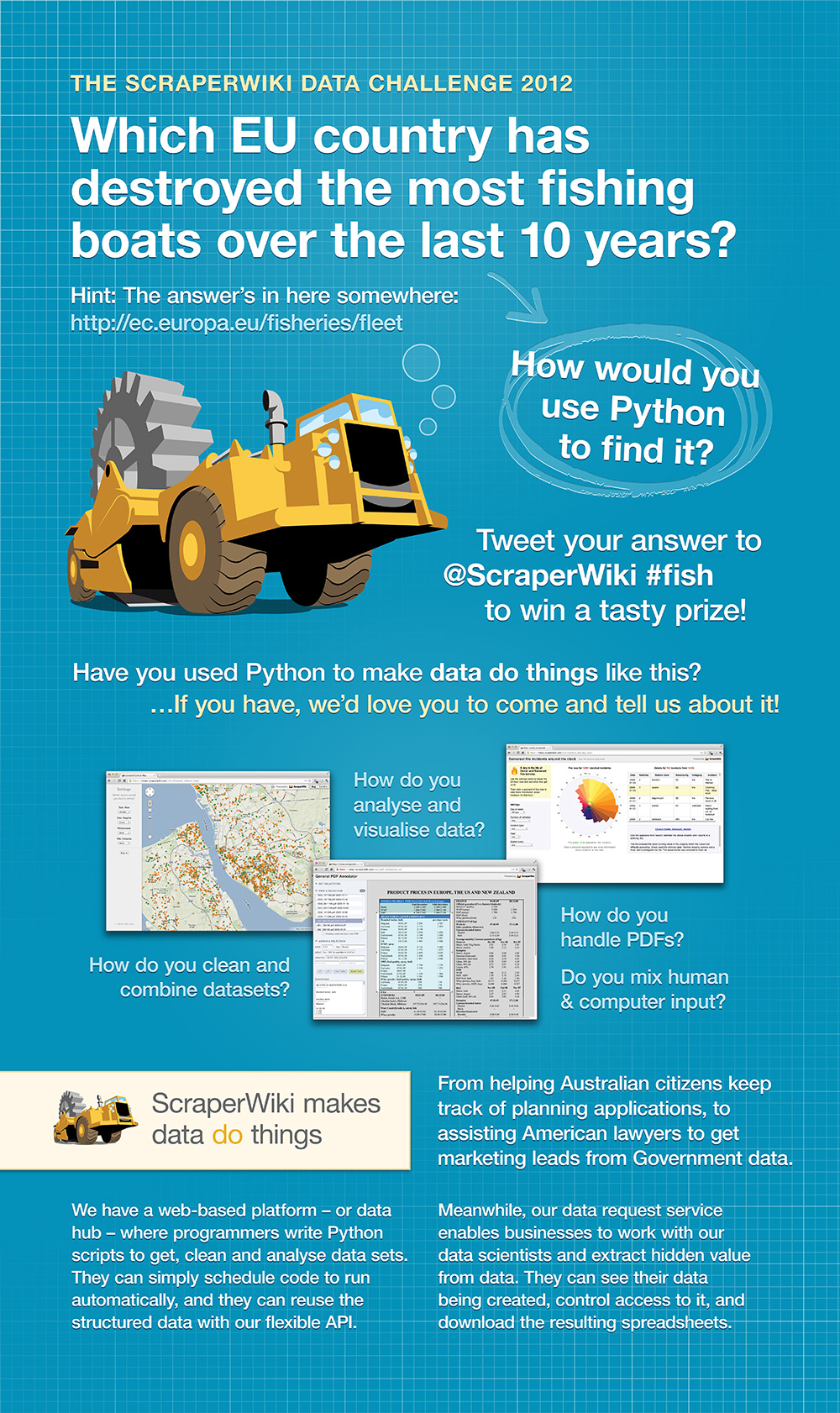 ScraperWiki Europython poster explaining the Data Challenge about European fishing boats
