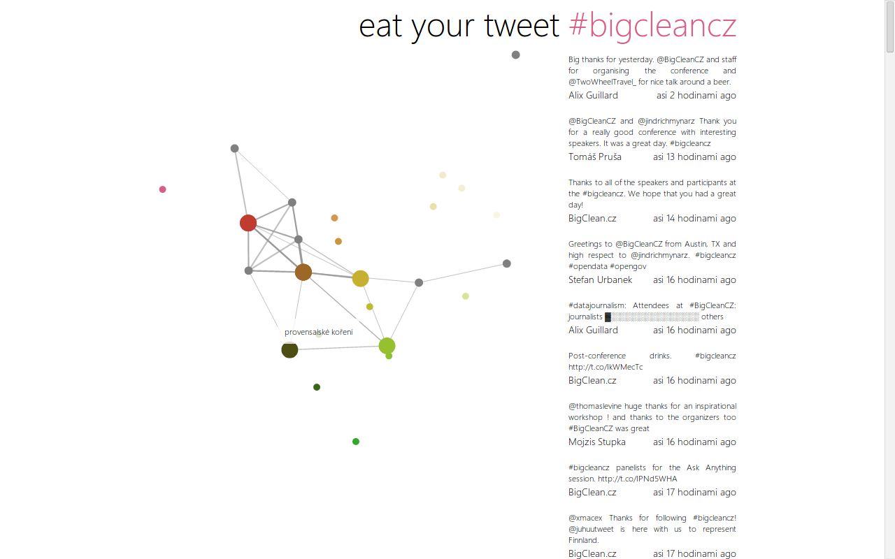 Screenshot of a webpage with a network graph diagram covering most of the screen and with #bigcleancz tweets on the right