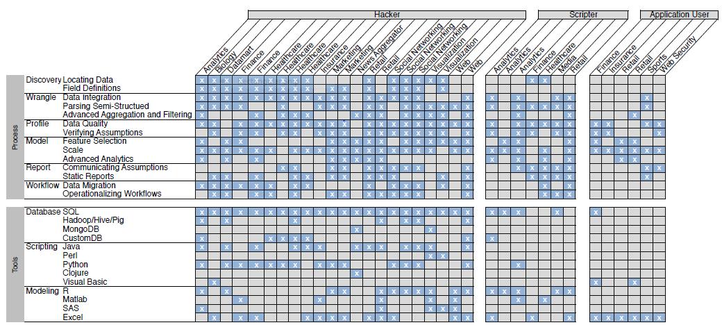 Enterprise data analysis and visualization | ScraperWiki