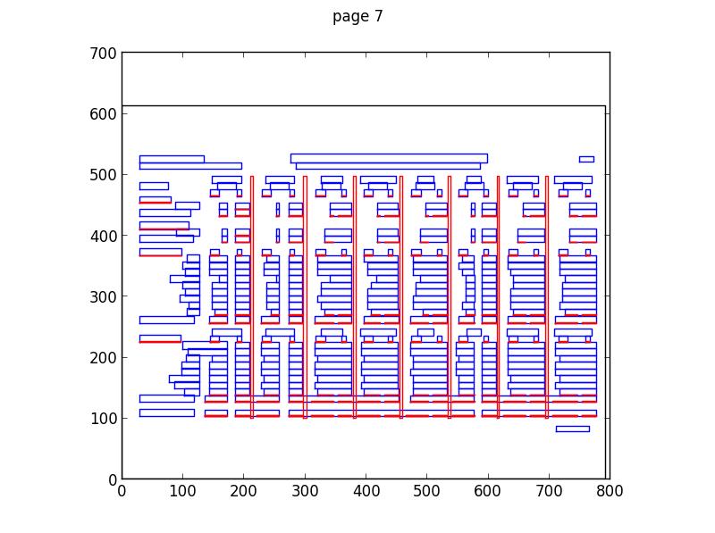 Pdf-parser Package Description
