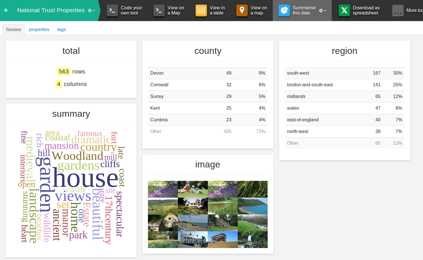 Summarise automatically tool on National Trust properties